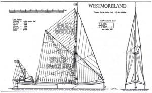 Westmoreland Plan